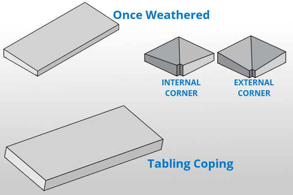 Precast Wall Coping : Precast concrete wall coping capping caps
