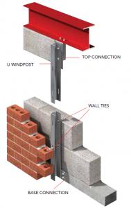 Masonry Support System Masonry Support Products Kpc Uk