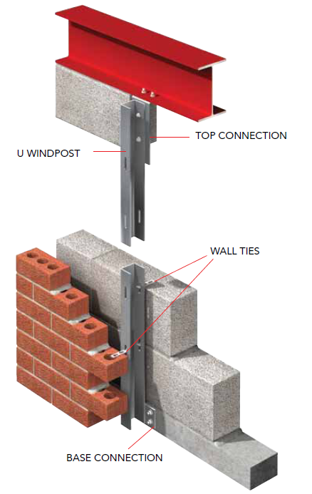 masonry support  stainless steel support for blockwork