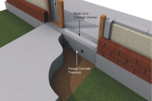 The KPC Concrete Threshold in-situ