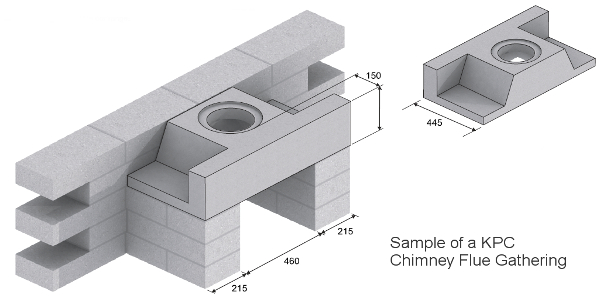 Concrete Chimney Blocks : Chimney flues precast concrete flue gatherings