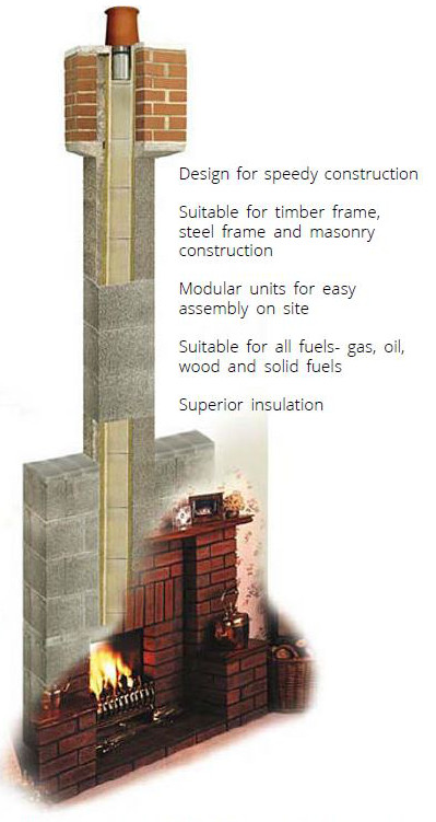Chimney Systems Kpc Uk