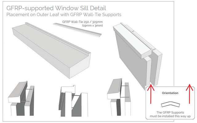 Window Sill Supports With Thermal Isolation